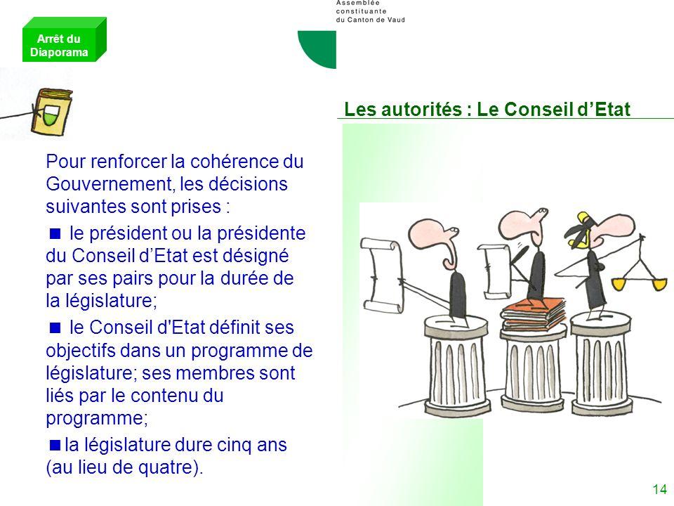 Les autorités : Le Conseil d'Etat