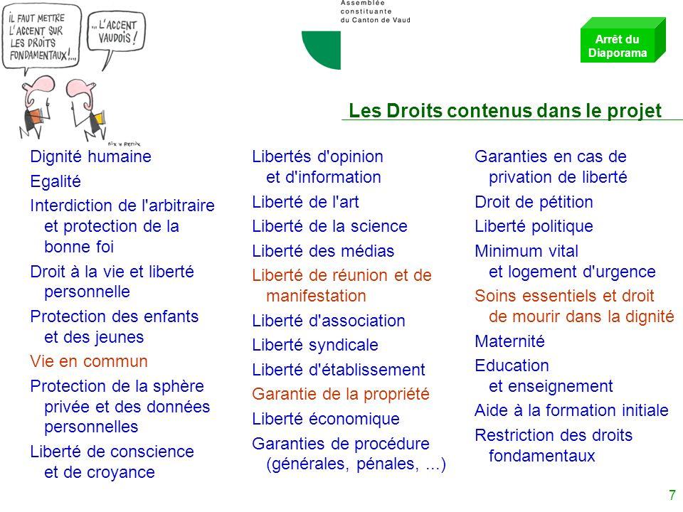 Les Droits contenus dans le projet