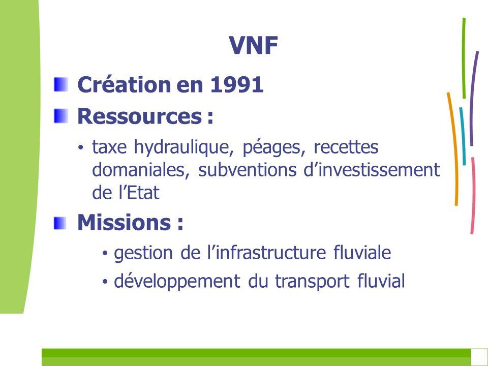 VNF Création en 1991 Ressources :