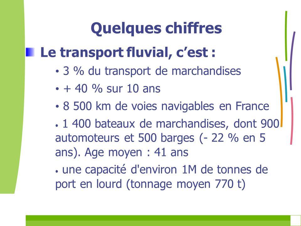 Quelques chiffres Le transport fluvial, c'est :