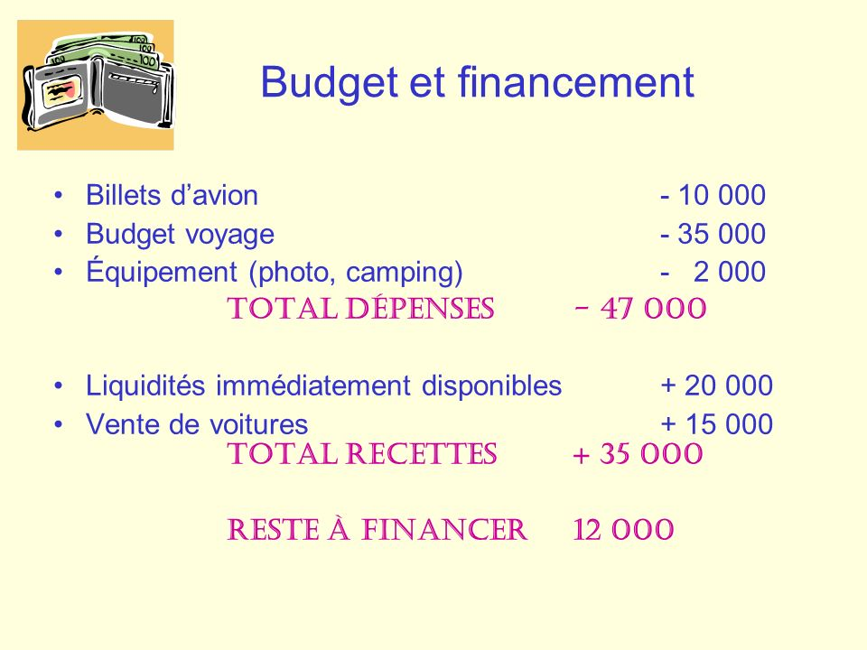 Budget et financement Billets d'avion - 10 000 Budget voyage - 35 000