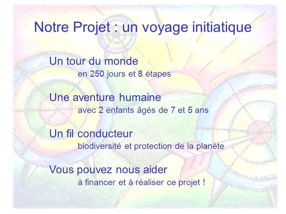 Notre Projet : un voyage initiatique