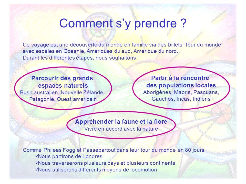 des populations locales Appréhender la faune et la flore