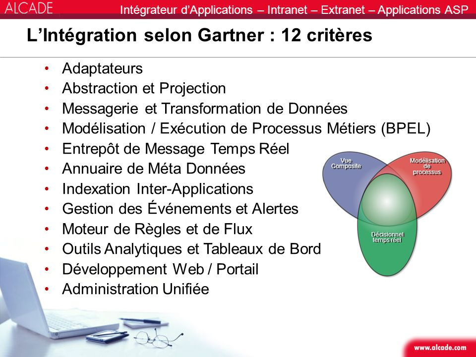 L'Intégration selon Gartner : 12 critères