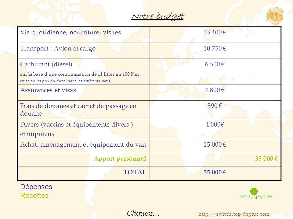 Notre budget Dépenses Recettes Cliquez…