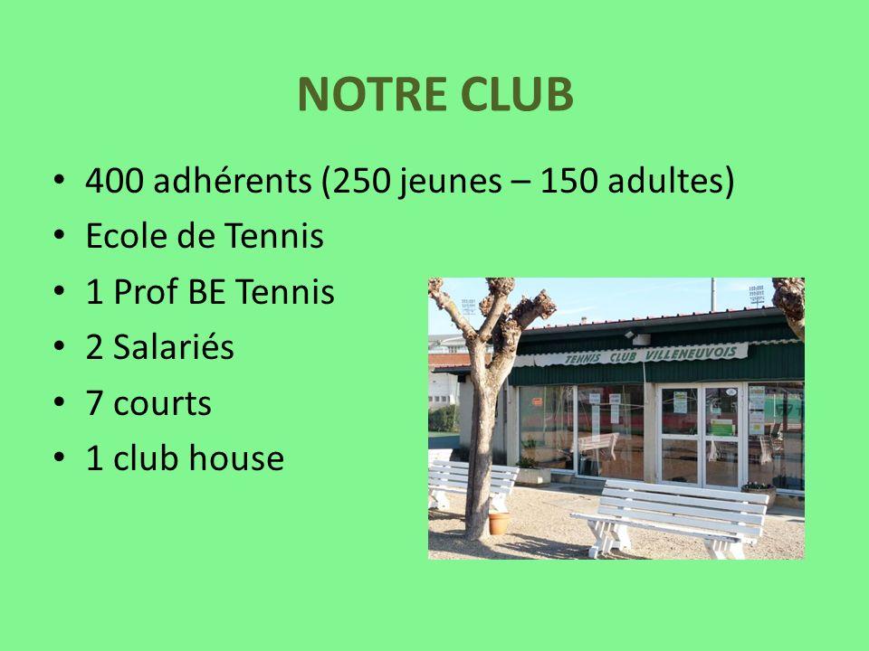 NOTRE CLUB 400 adhérents (250 jeunes – 150 adultes) Ecole de Tennis