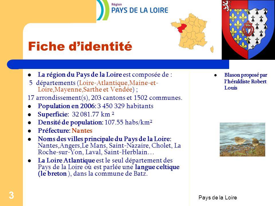Fiche d'identité La région du Pays de la Loire est composée de :