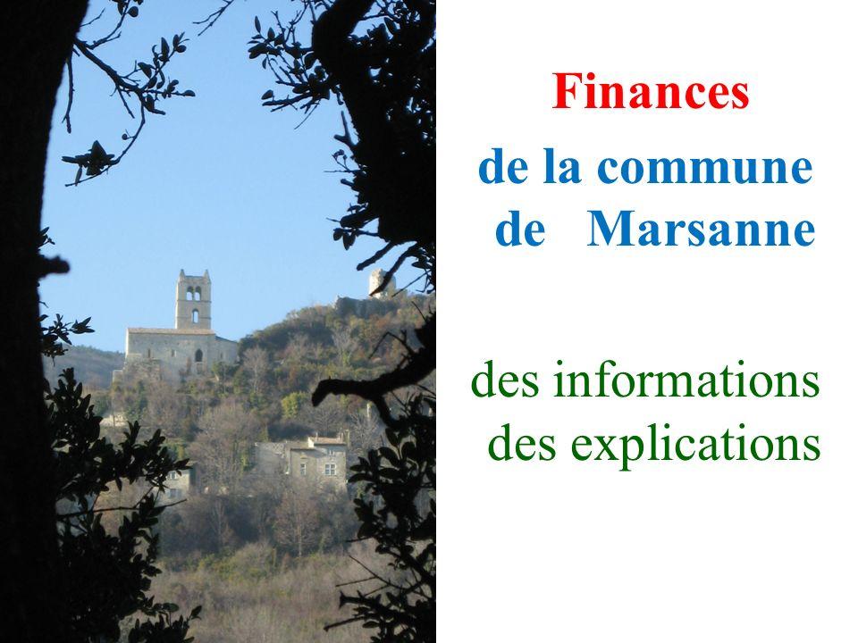 de la commune de Marsanne