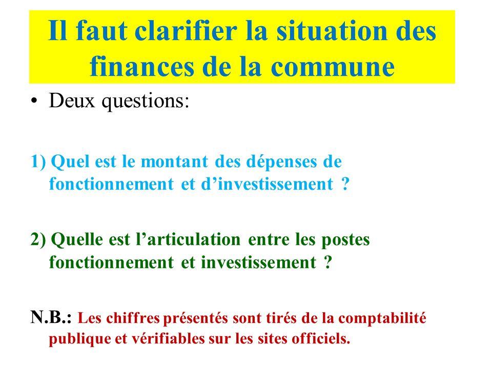 Il faut clarifier la situation des finances de la commune