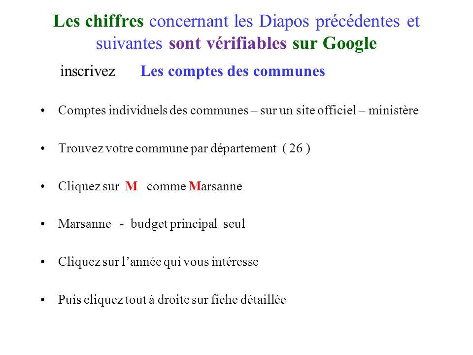 Les chiffres concernant les Diapos précédentes et suivantes sont vérifiables sur Google