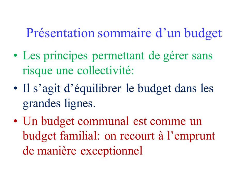 Présentation sommaire d'un budget