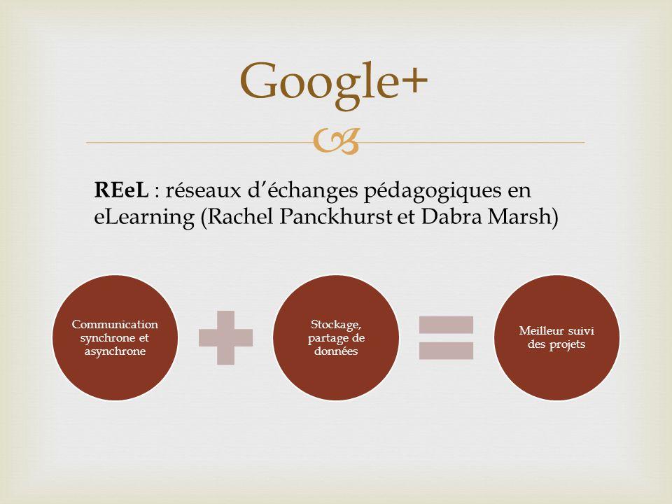Google+ REeL : réseaux d'échanges pédagogiques en eLearning (Rachel Panckhurst et Dabra Marsh) Communication synchrone et asynchrone.