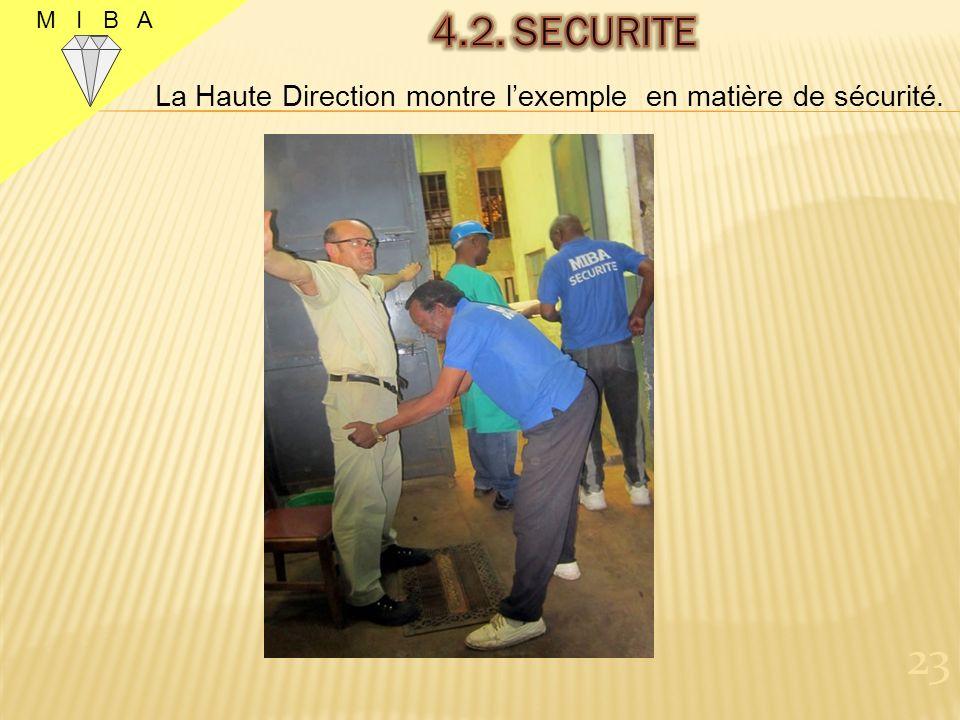 M I B A 4.2. SECURITE La Haute Direction montre l'exemple en matière de sécurité. 23