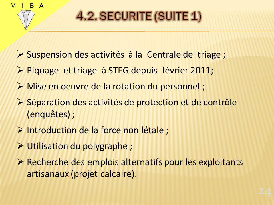 M I B A 4.2. SECURITE (SUITE 1) Suspension des activités à la Centrale de triage ; Piquage et triage à STEG depuis février 2011;