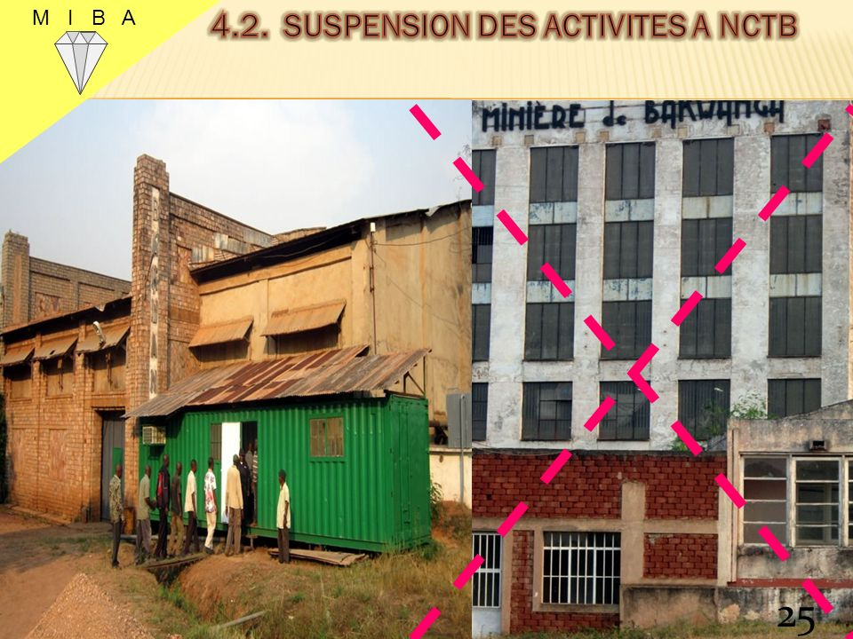 4.2. SUSPENSION DES ACTIVITES A NCTB