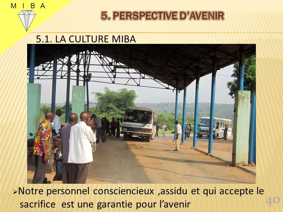40 5. PERSPECTIVE D'AVENIR 5.1. LA CULTURE MIBA