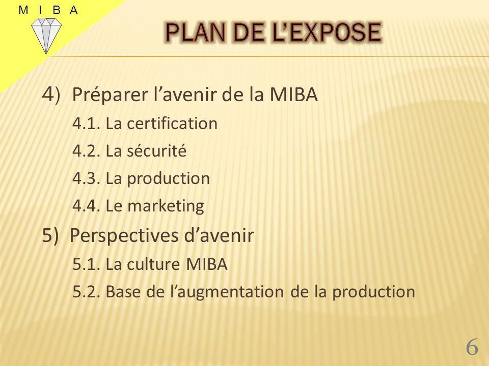 PLAN DE L'EXPOSE 6 4) Préparer l'avenir de la MIBA