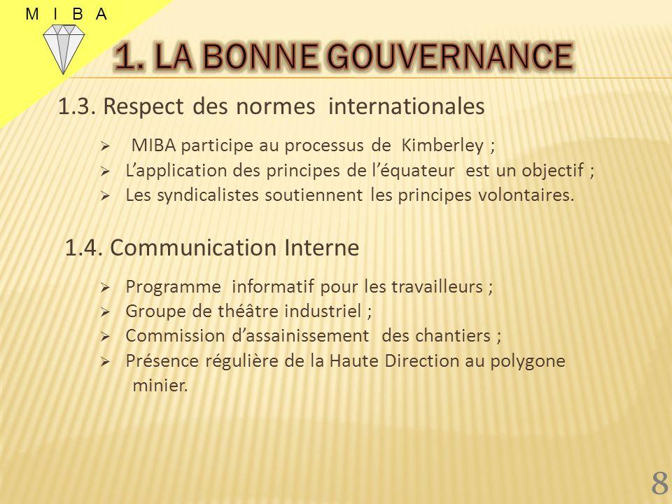 1. LA BONNE GOUVERNANCE 8 1.3. Respect des normes internationales