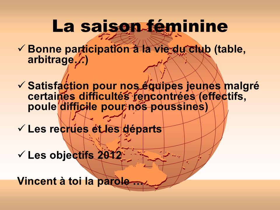 La saison féminine Bonne participation à la vie du club (table, arbitrage…)