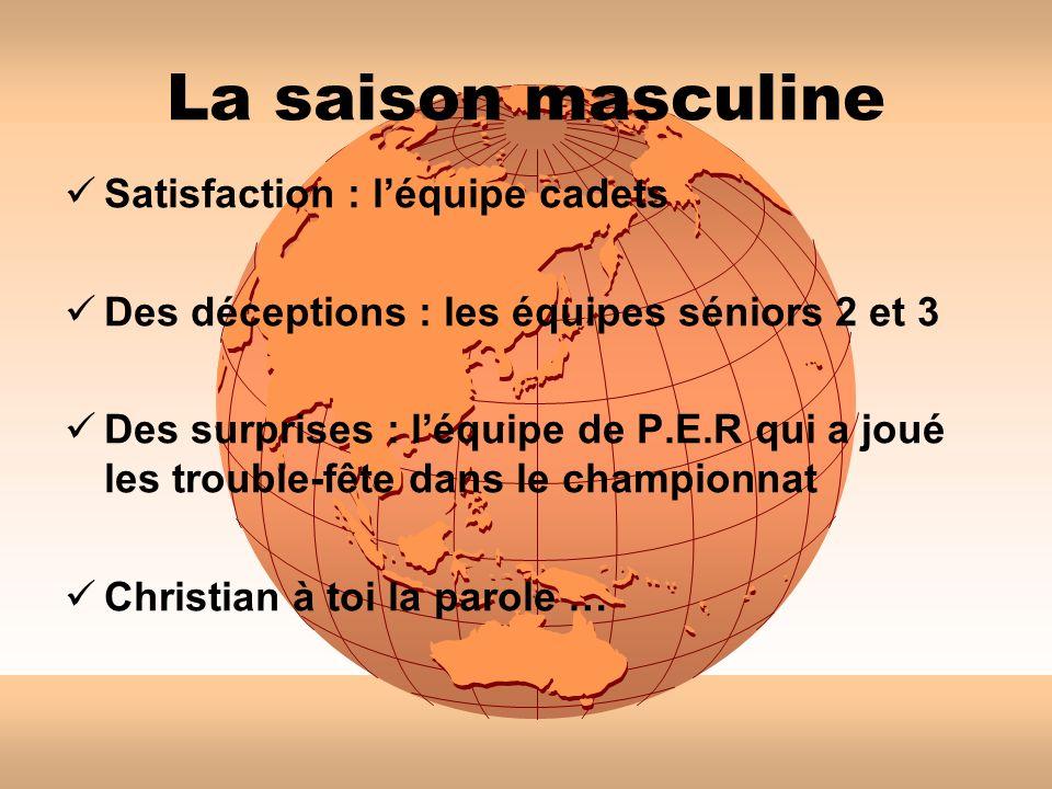 La saison masculine Satisfaction : l'équipe cadets