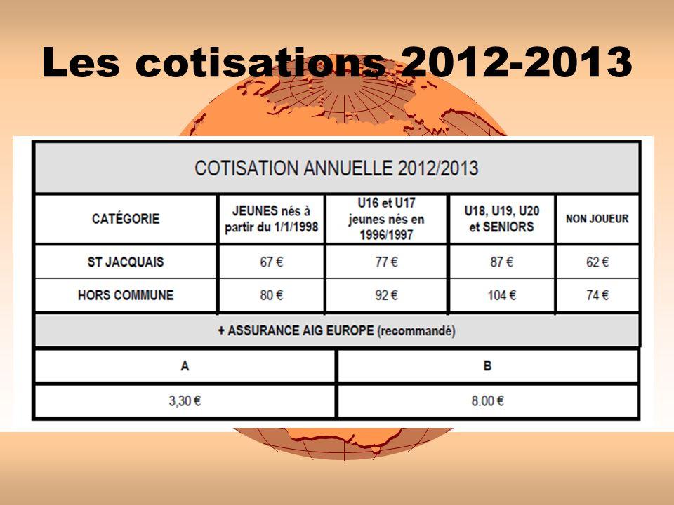 Les cotisations 2012-2013