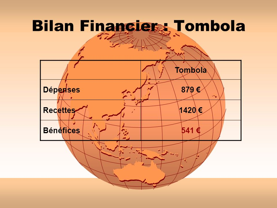 Bilan Financier : Tombola