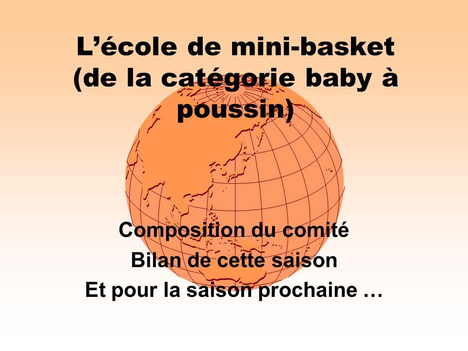 L'école de mini-basket (de la catégorie baby à poussin)