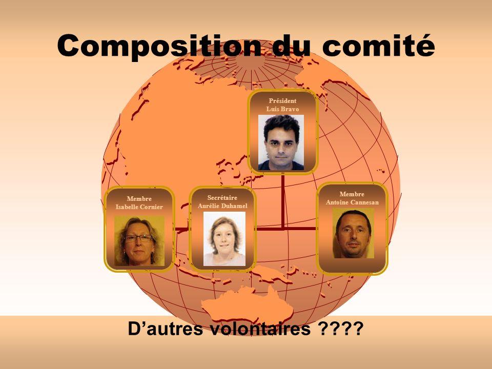 Composition du comité D'autres volontaires
