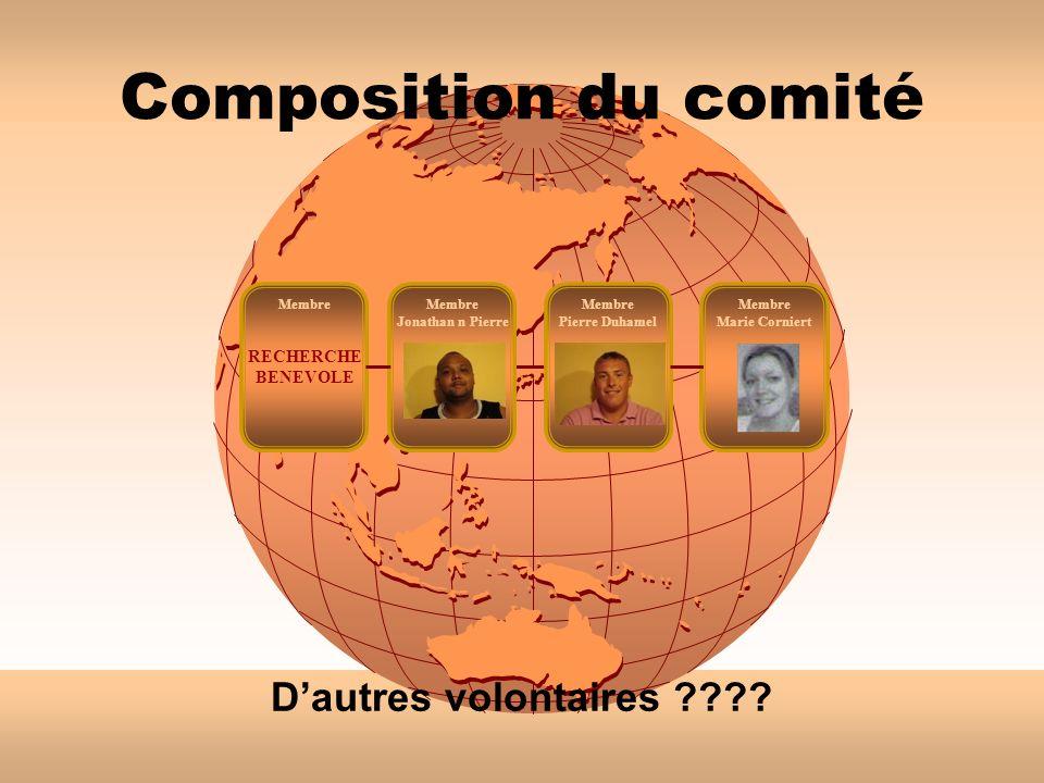 Composition du comité D'autres volontaires RECHERCHE BENEVOLE