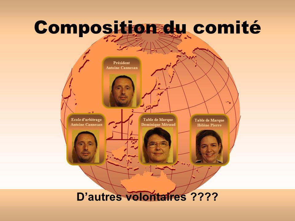 Composition du comité D'autres volontaires Président