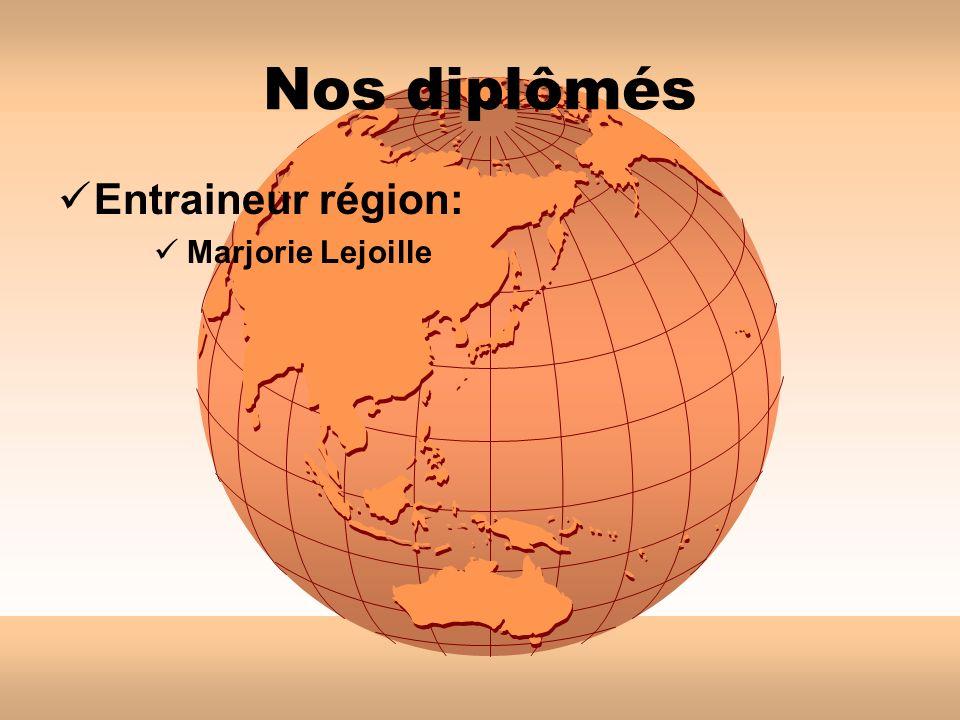 Nos diplômés Entraineur région: Marjorie Lejoille