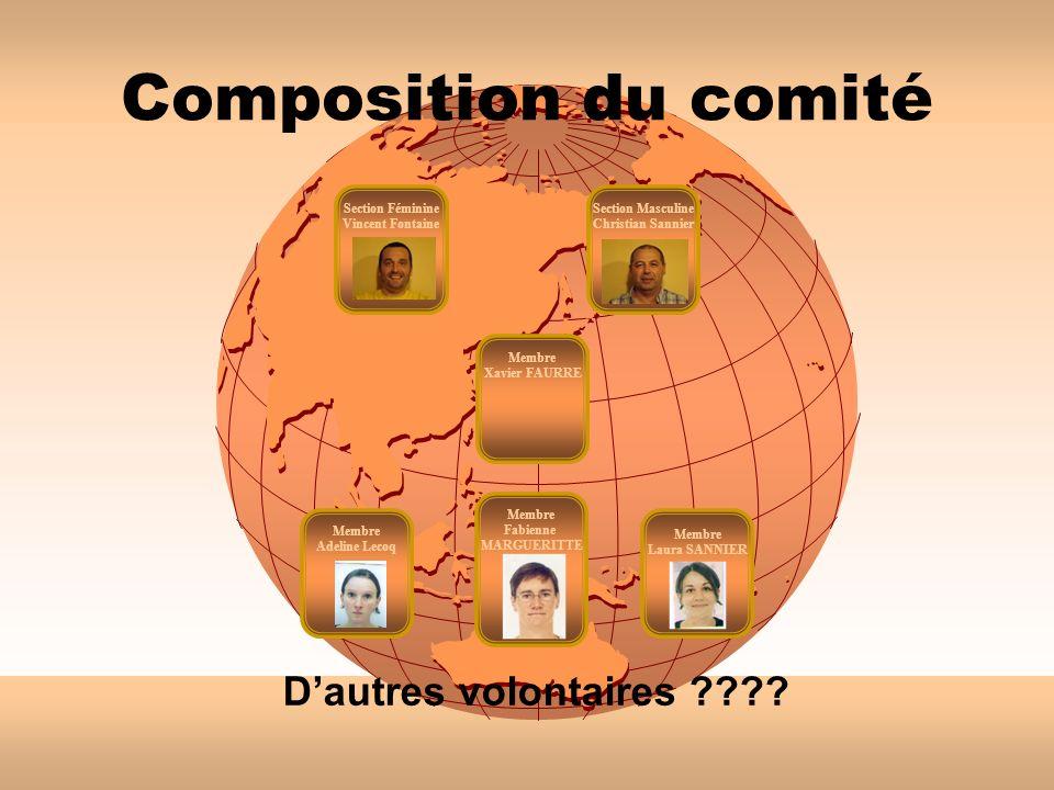 Composition du comité D'autres volontaires Section Féminine