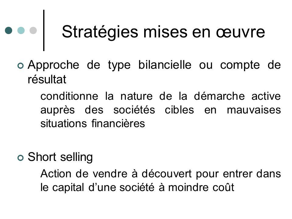 Stratégies mises en œuvre