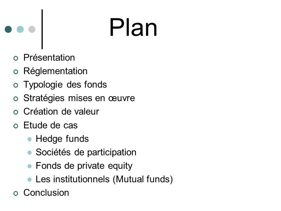 Plan Présentation Réglementation Typologie des fonds