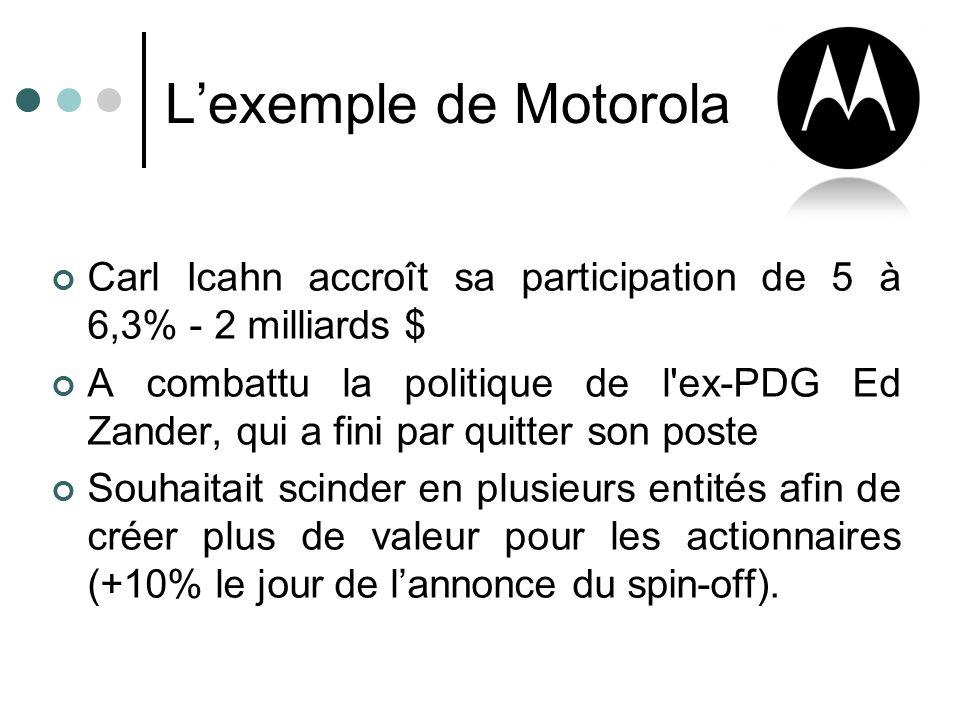L'exemple de Motorola Carl Icahn accroît sa participation de 5 à 6,3% - 2 milliards $