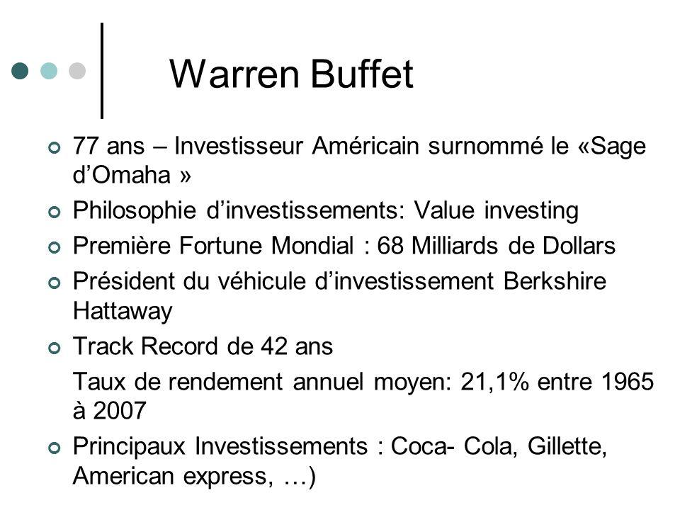 Warren Buffet 77 ans – Investisseur Américain surnommé le «Sage d'Omaha » Philosophie d'investissements: Value investing.
