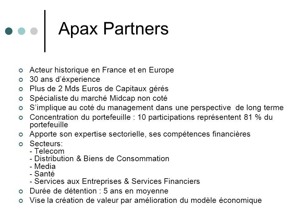 Apax Partners Acteur historique en France et en Europe