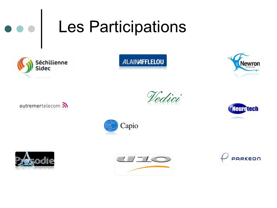 Les Participations