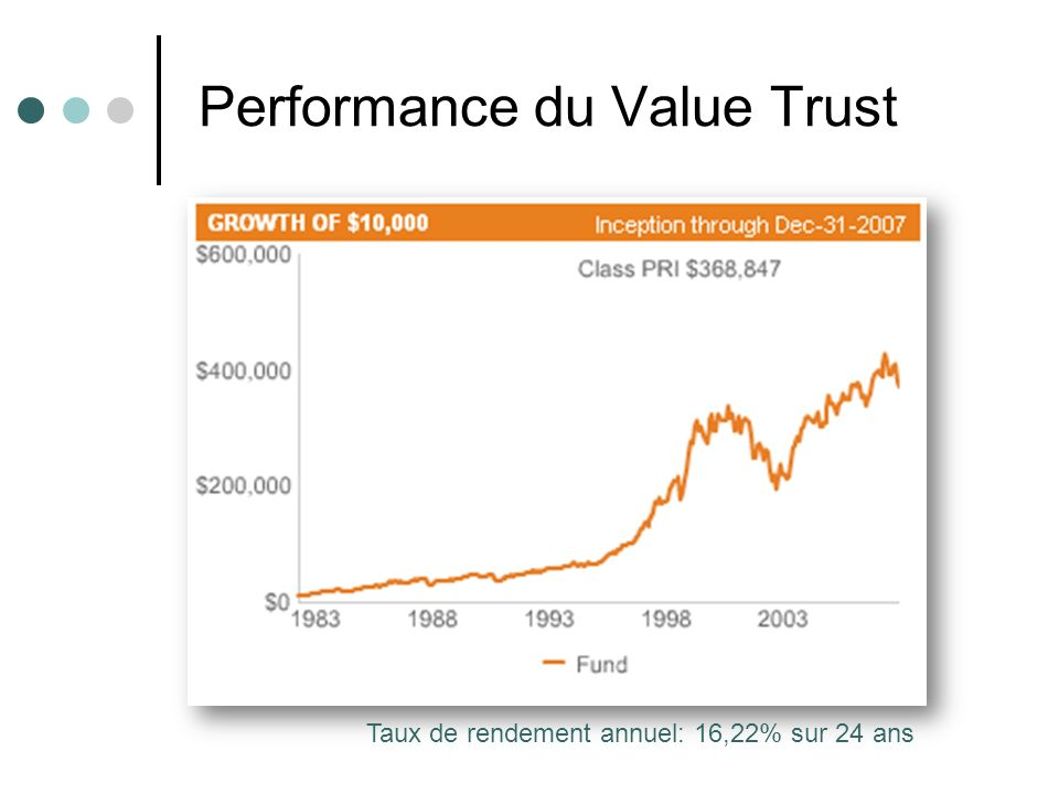 Performance du Value Trust