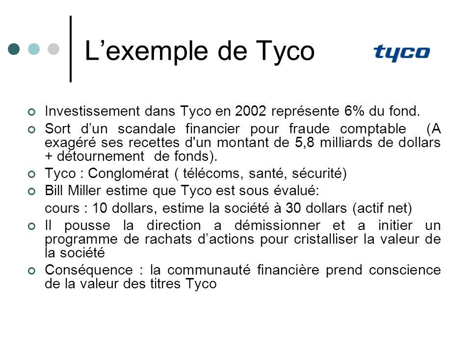 L'exemple de Tyco Investissement dans Tyco en 2002 représente 6% du fond.