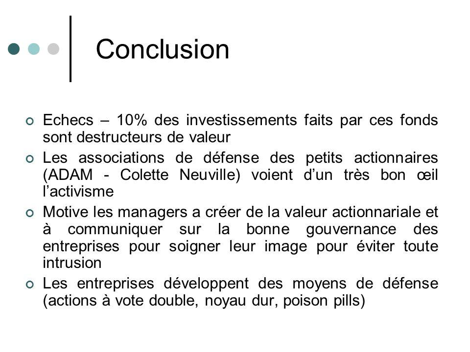 Conclusion Echecs – 10% des investissements faits par ces fonds sont destructeurs de valeur.