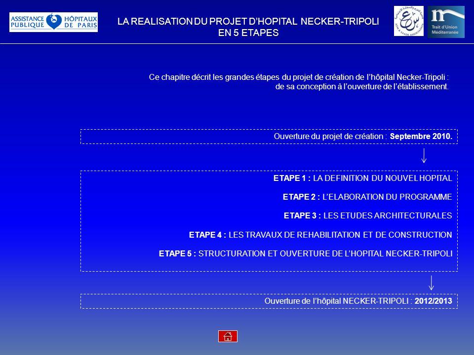 LA REALISATION DU PROJET D'HOPITAL NECKER-TRIPOLI