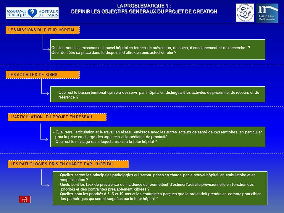 DEFINIR LES OBJECTIFS GENERAUX DU PROJET DE CREATION