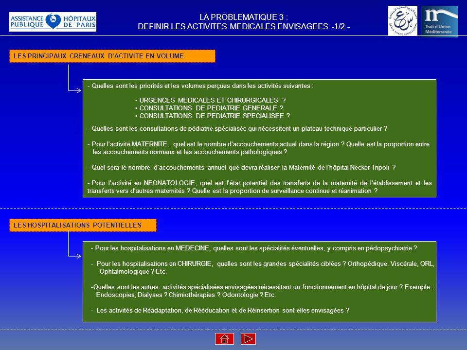 DEFINIR LES ACTIVITES MEDICALES ENVISAGEES -1/2 -