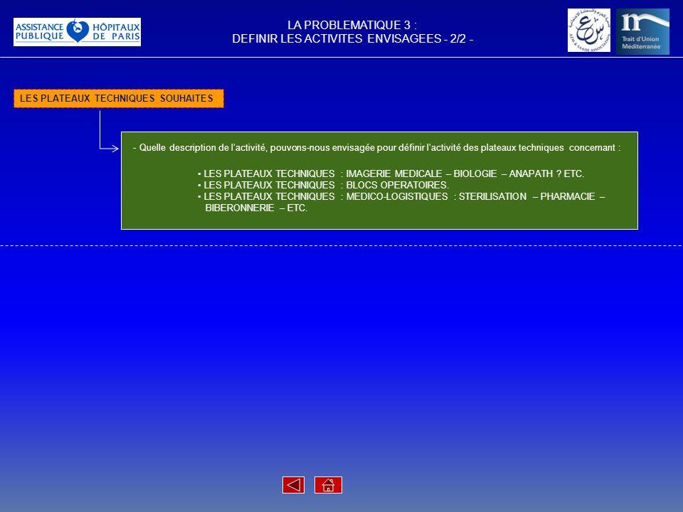 DEFINIR LES ACTIVITES ENVISAGEES - 2/2 -
