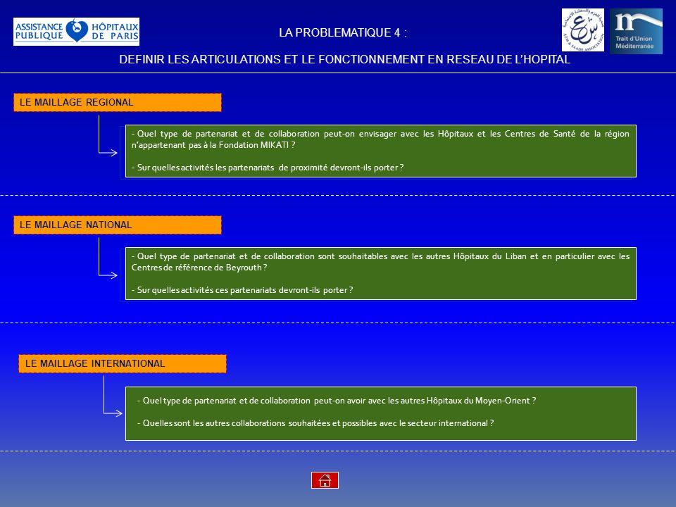 DEFINIR LES ARTICULATIONS ET LE FONCTIONNEMENT EN RESEAU DE L'HOPITAL