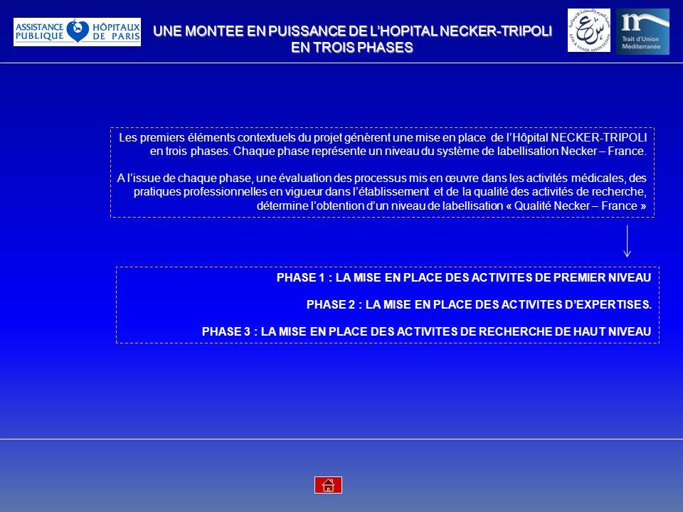 UNE MONTEE EN PUISSANCE DE L'HOPITAL NECKER-TRIPOLI