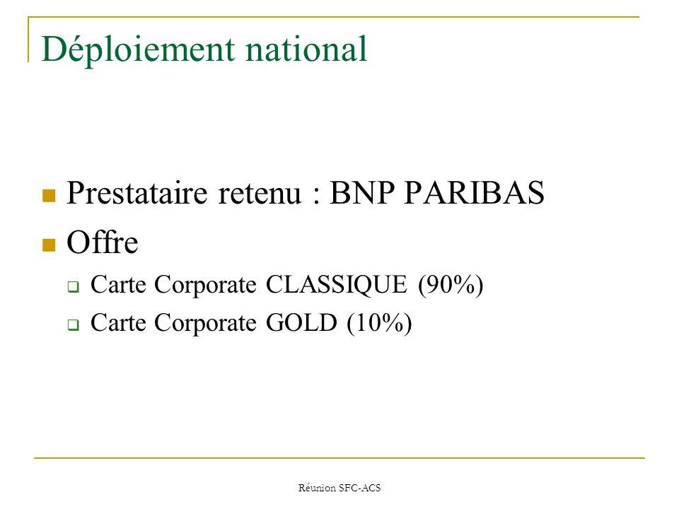 Déploiement national Prestataire retenu : BNP PARIBAS Offre