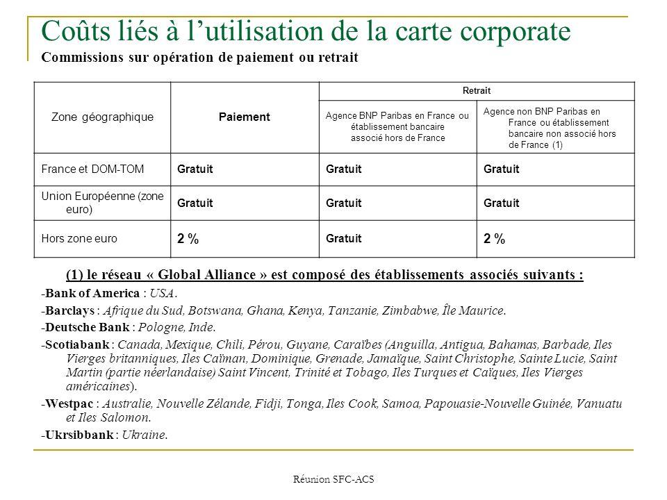 Coûts liés à l'utilisation de la carte corporate Commissions sur opération de paiement ou retrait