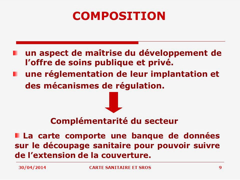 Complémentarité du secteur CARTE SANITAIRE ET SROS